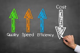 Quality Speed And Efficiency Vs Cost