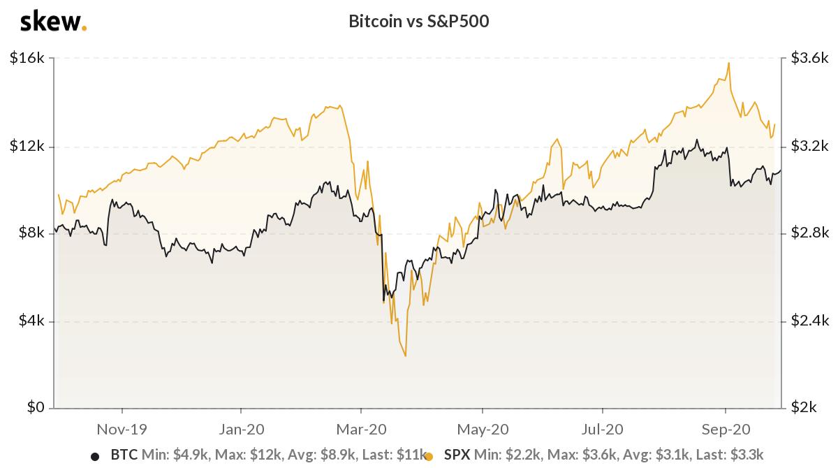 su quale crypto investire